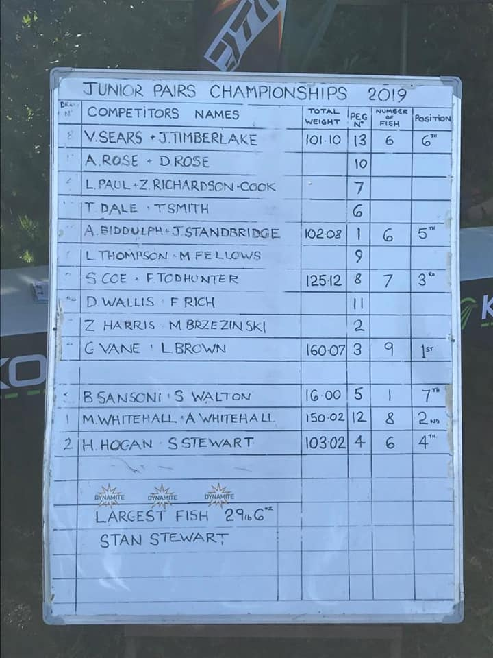 under 21 carp champs leaderboard 2019